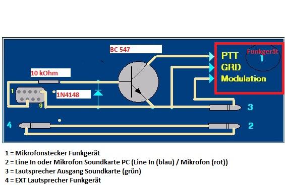 TS-Funk - FreiesFunkNetz.de CB-Funk - PMR- LPD - Freenet - Gateway ...